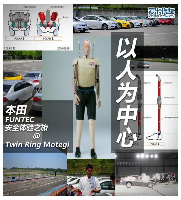本田FUNTEC