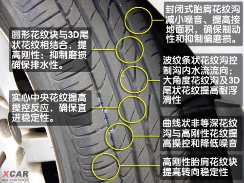 er300归属于普利司通turanza泰然者舒适性轮胎