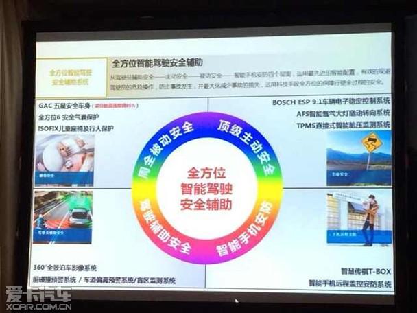 广汽传祺GS5速博配置曝光 共推8款车型
