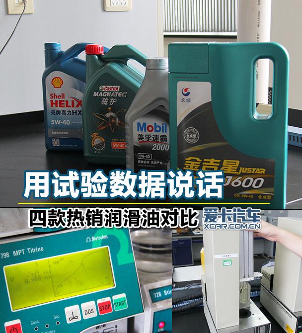 润滑油测试